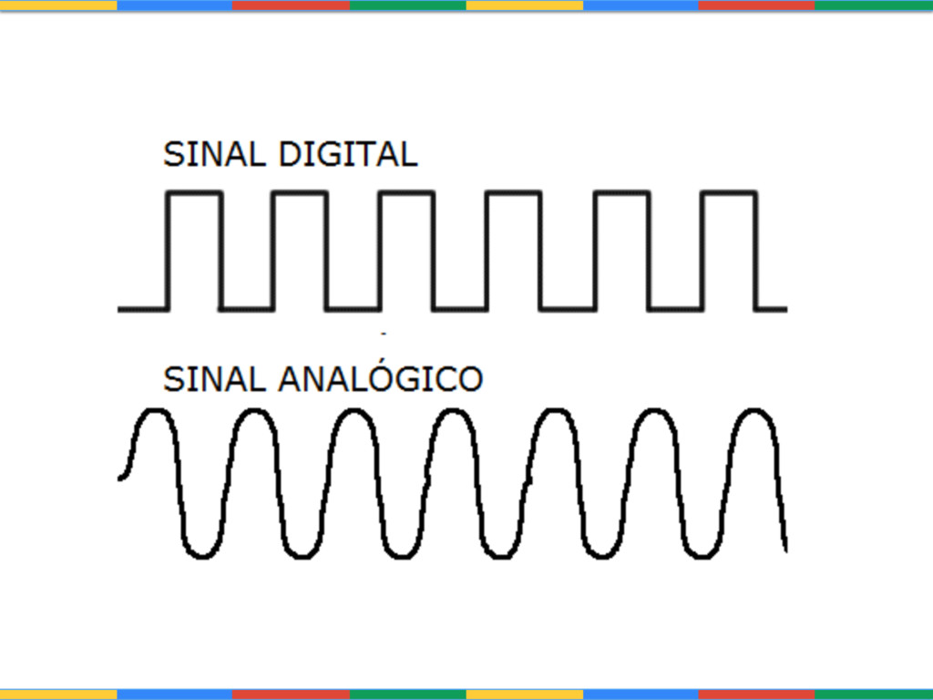 AnaLÓGICO E DIGITAL