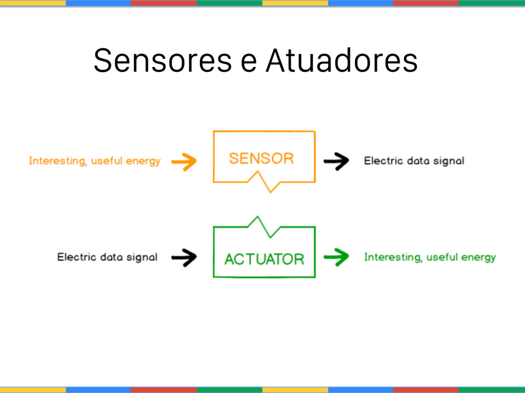 SENSORES e atuadores Sensores e Atuadores