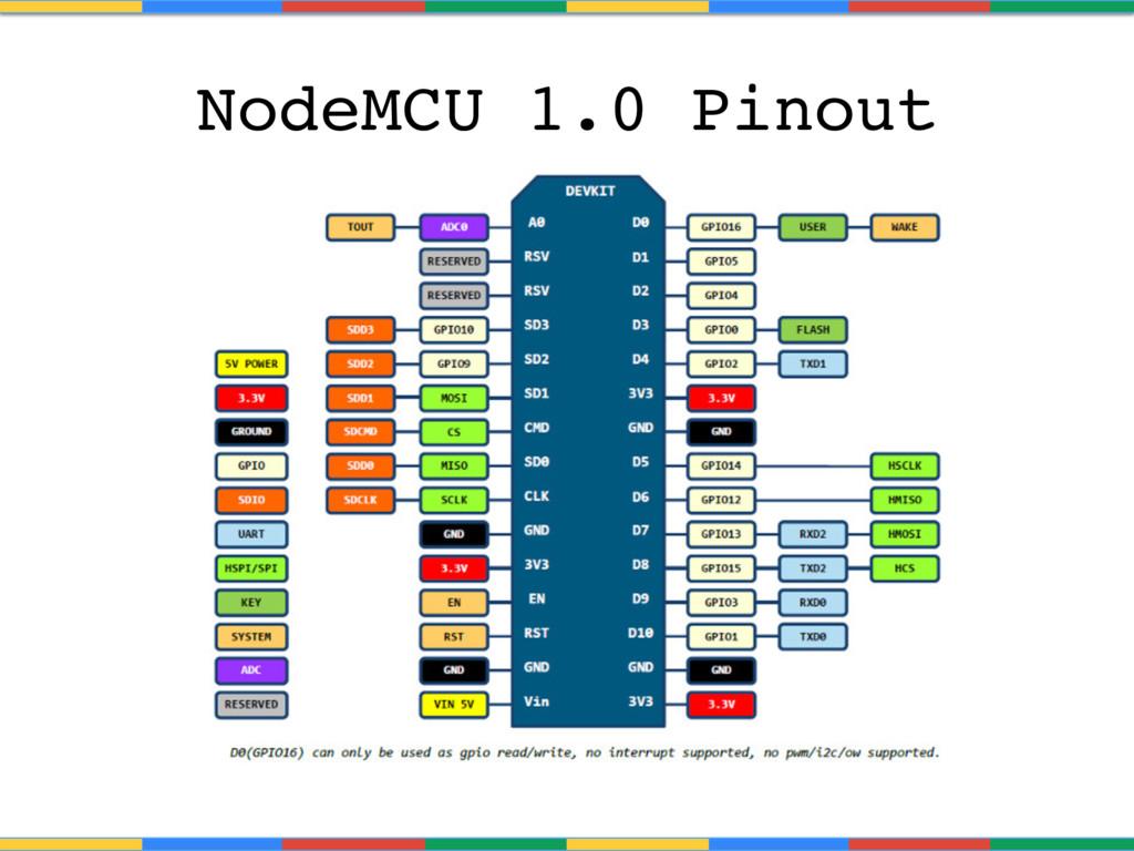 NodeMCU 1.0 Pinout