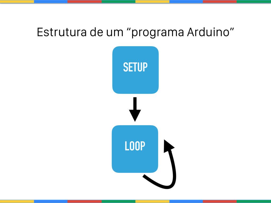 """SETUP Estrutura de um """"programa Arduino"""" LOOP"""