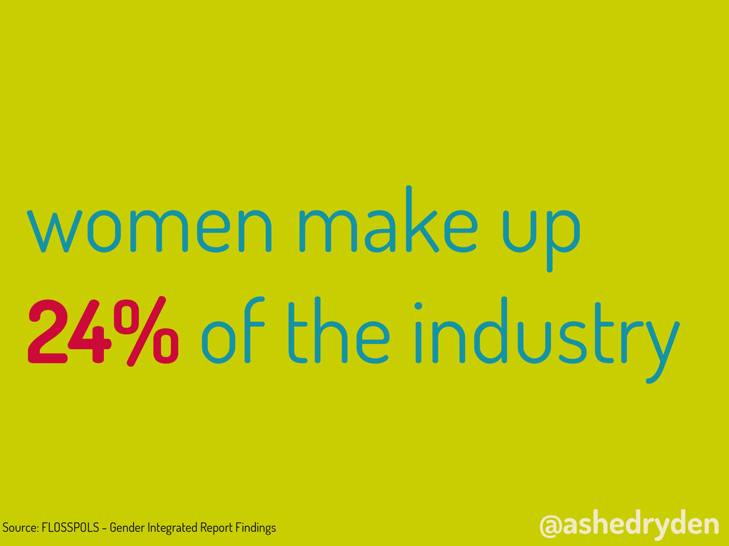@ashedryden women make up 24% of the industry S...