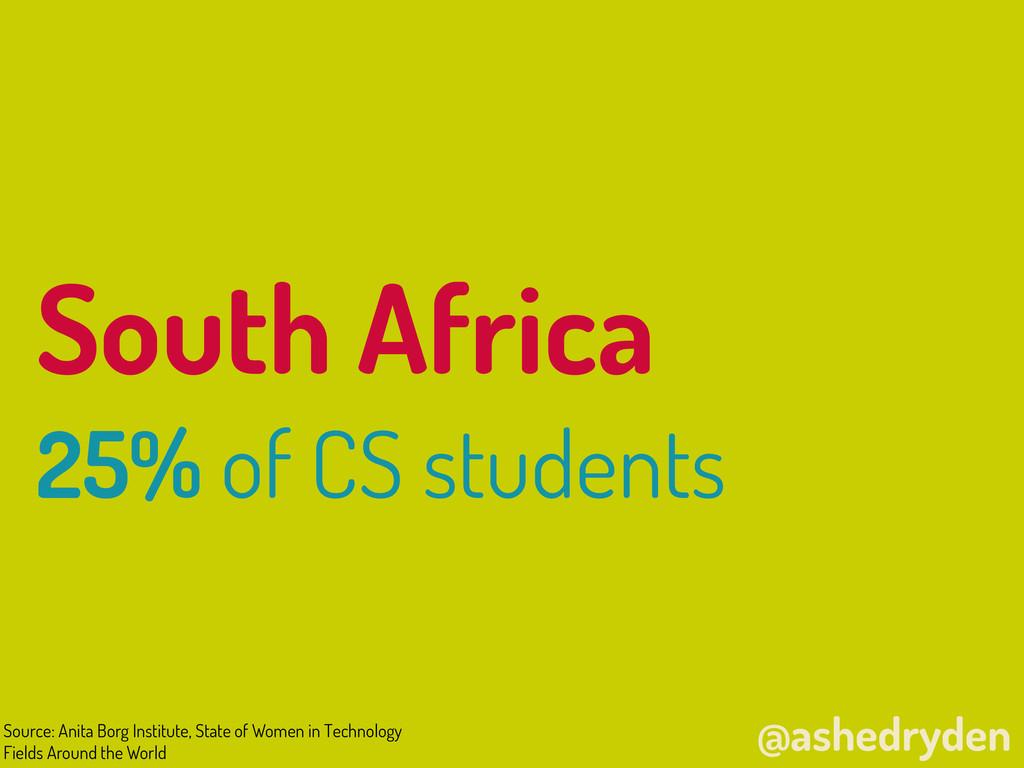 @ashedryden South Africa 25% of CS students Sou...