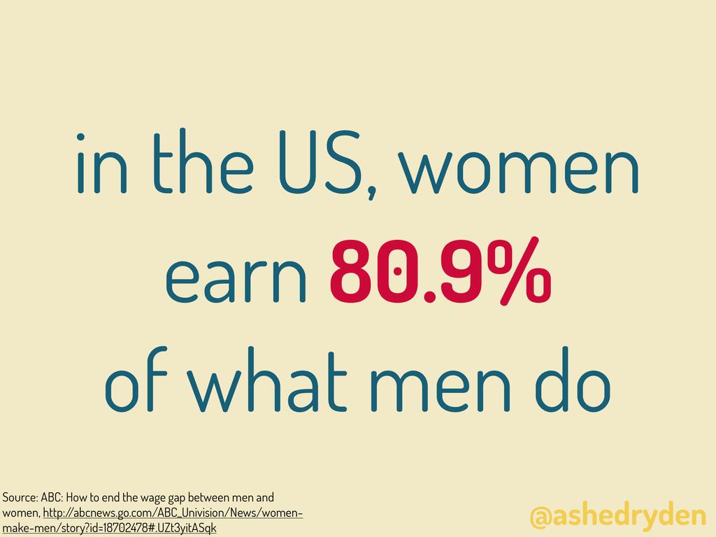 @ashedryden in the US, women earn 80.9% of what...