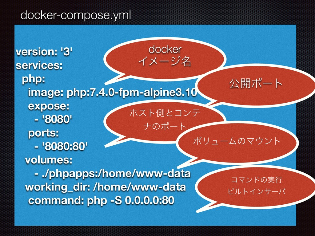 docker-compose.yml version: '3' services: php: ...