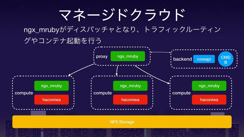 ϚωʔδυΫϥυ proxy ngx_mruby compute ngx_mruby hac...