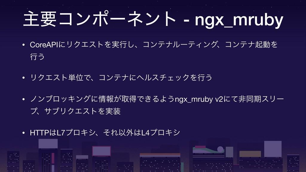 ओཁίϯϙʔωϯτ - ngx_mruby • CoreAPIʹϦΫΤετΛ࣮ߦ͠ɺίϯςφϧ...