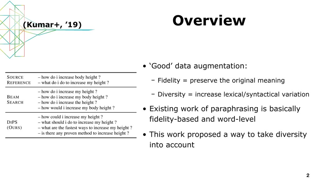 • 'Good' data augmentation: – Fidelity = preser...