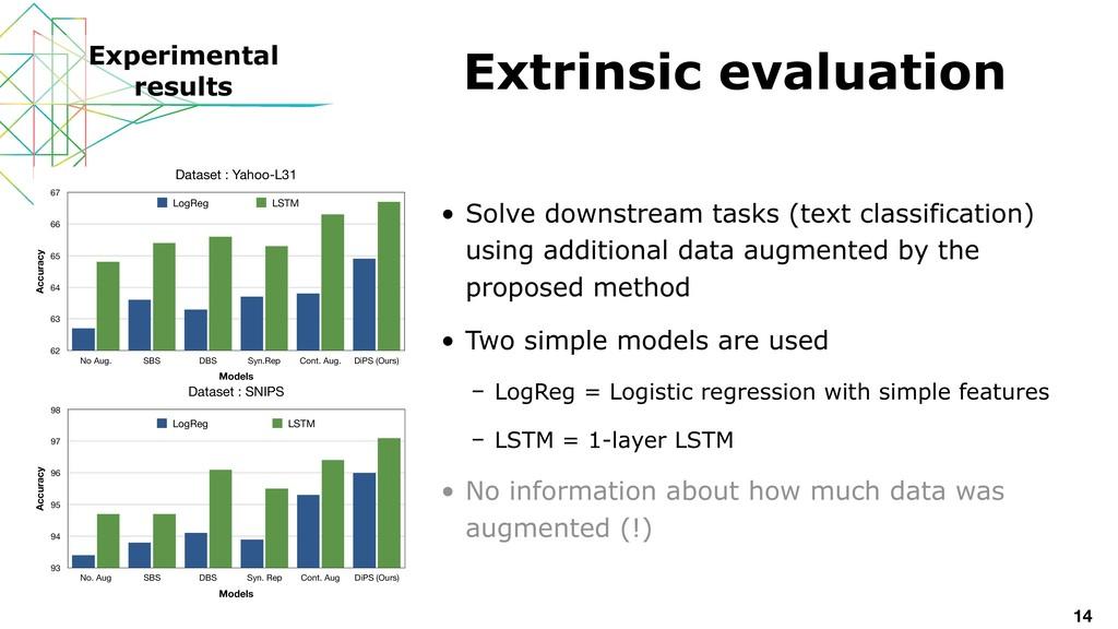 • Solve downstream tasks (text classification) ...