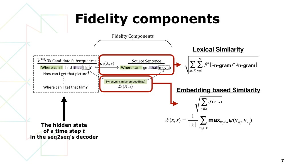 Fidelity components 7 Fidelity Components Where...