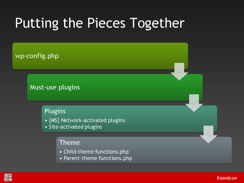 #zendcon Putting the Pieces Together wp-config....