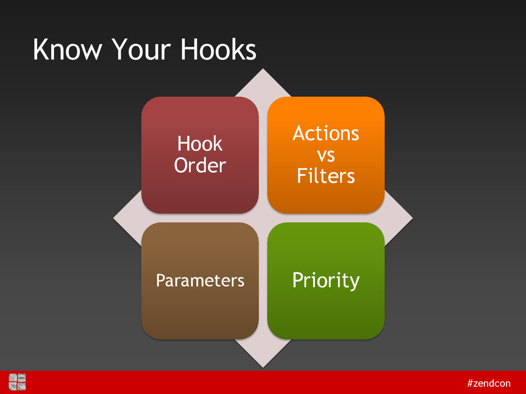 #zendcon Know Your Hooks Hook Order Actions vs ...
