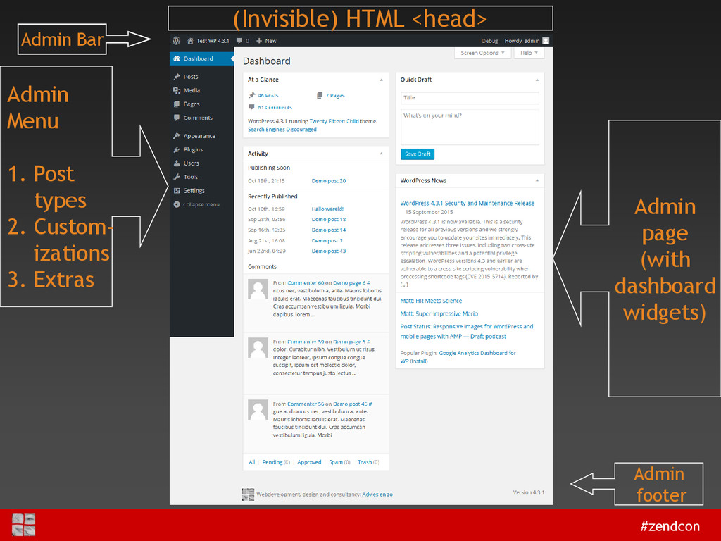 #zendcon Admin Bar (Invisible) HTML <head> Admi...