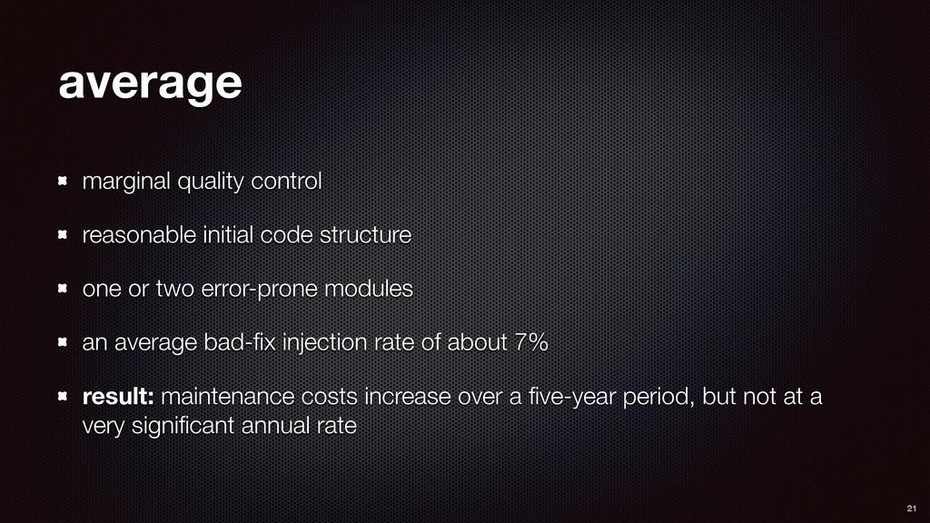 average marginal quality control reasonable ini...