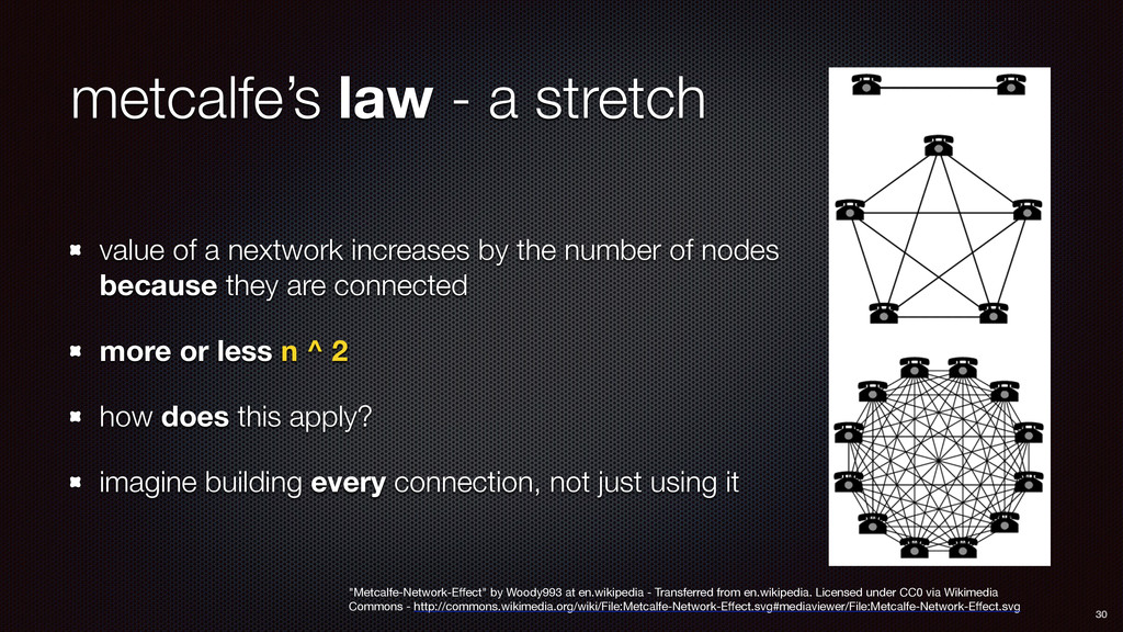 metcalfe's law - a stretch value of a nextwork ...