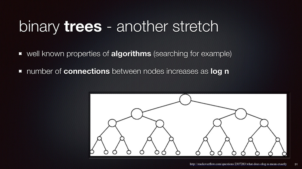 binary trees - another stretch well known prope...