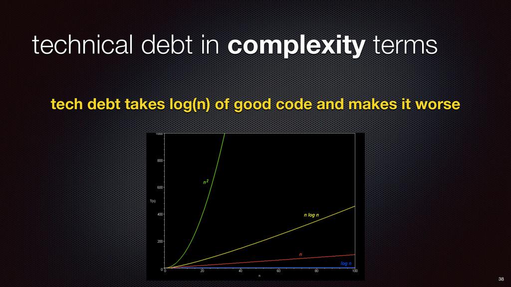 technical debt in complexity terms tech debt ta...