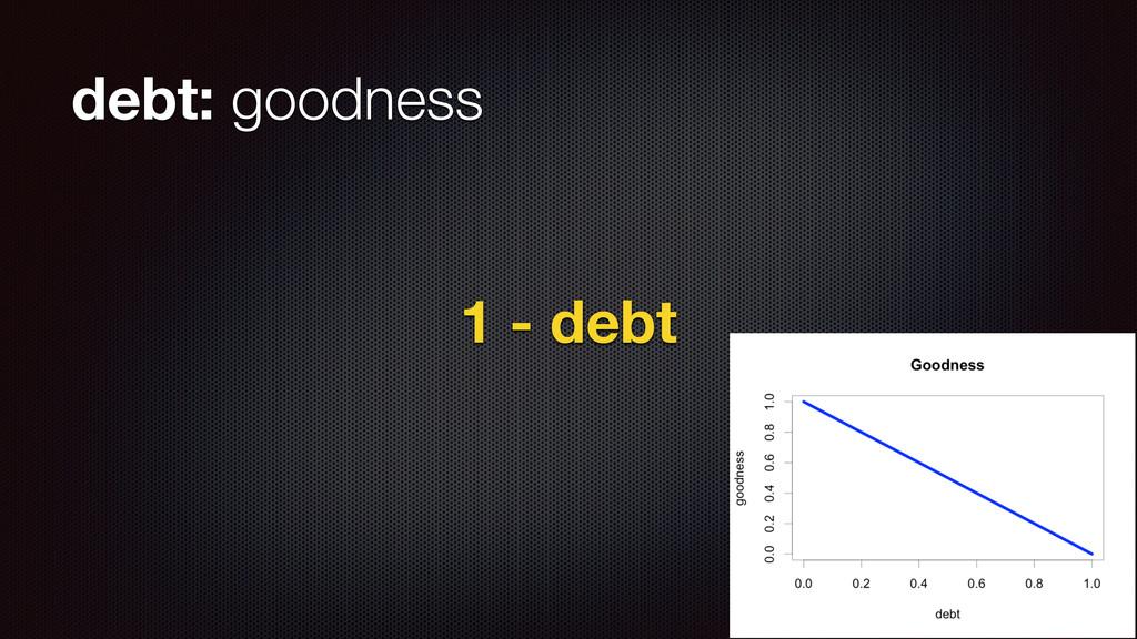 debt: goodness 1 - debt 43