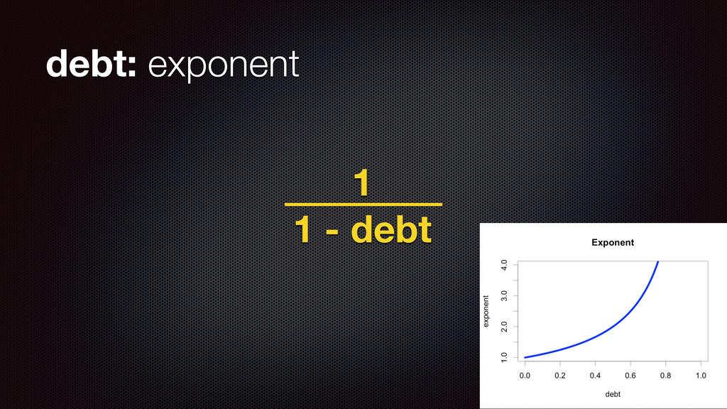 debt: exponent 44 1 1 - debt