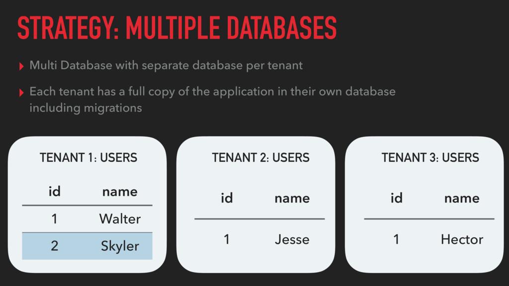 STRATEGY: MULTIPLE DATABASES ▸ Multi Database w...