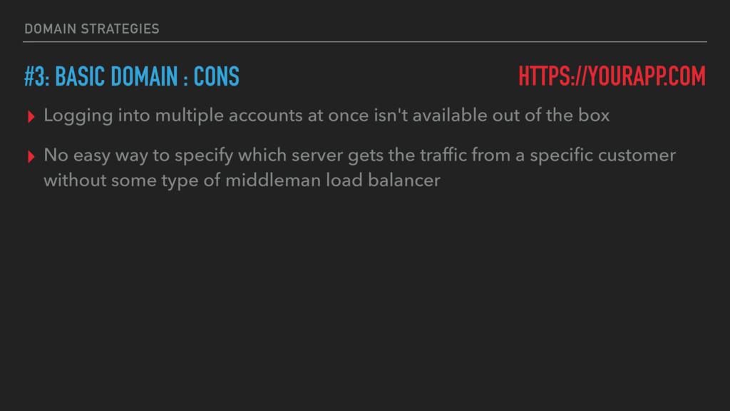 DOMAIN STRATEGIES #3: BASIC DOMAIN : CONS HTTPS...