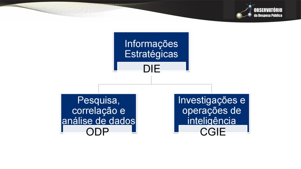 Informações Estratégicas DIE Pesquisa, correlaç...