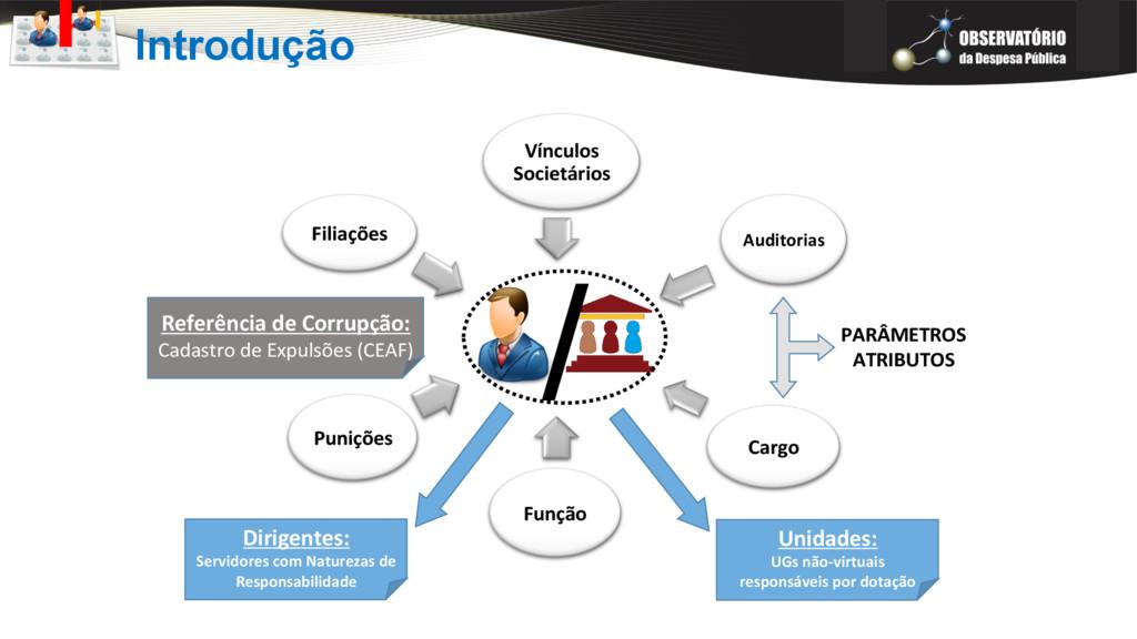 Cor Vínculos Societários Auditorias Cargo Funçã...