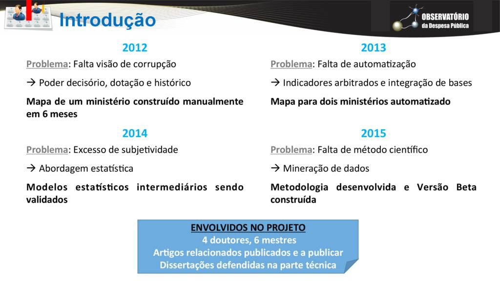 2012 Problema: Falta visão de corrupção à Poder...