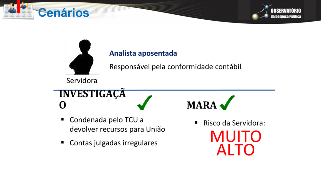 Cenários Servidora Analista aposentada Responsá...