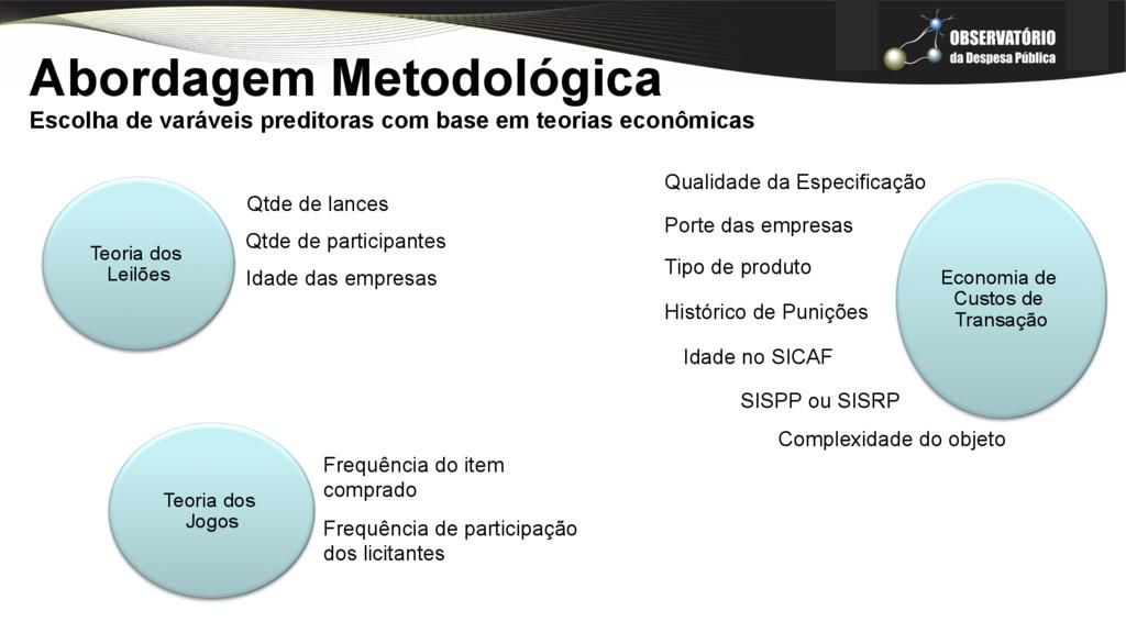 Abordagem Metodológica Escolha de varáveis pred...