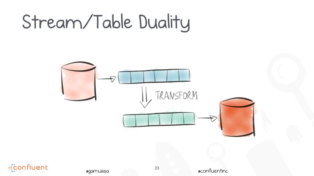 @gamussa @confluentinc 23 Stream/Table Duality