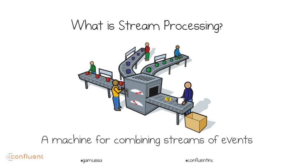 @ @gamussa @confluentinc What is Stream Process...