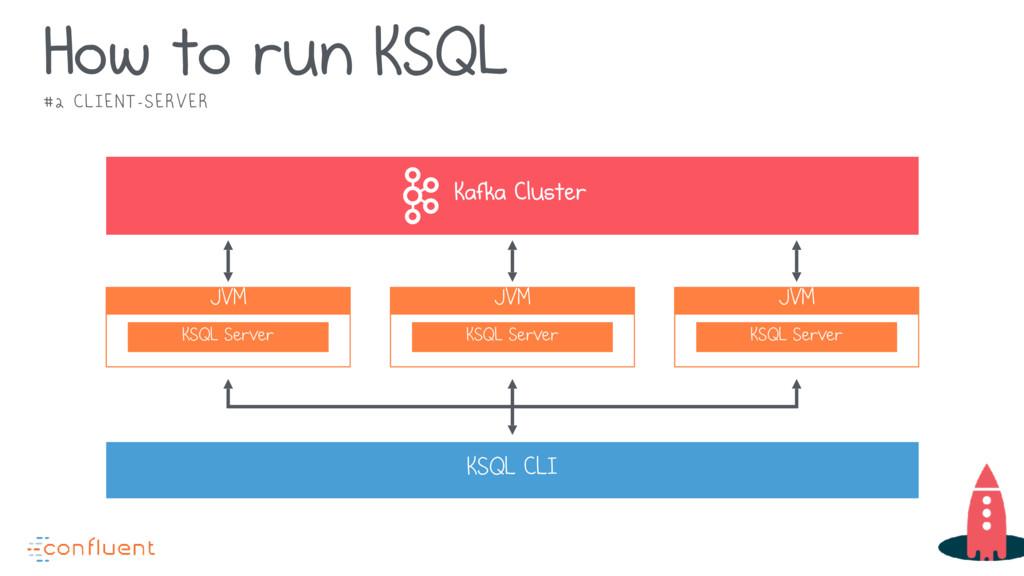 How to run KSQL JVM KSQL Server KSQL CLI JVM KS...