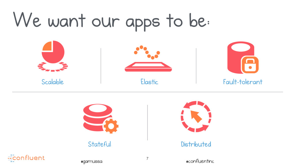 @gamussa @confluentinc 7 We want our apps to be...