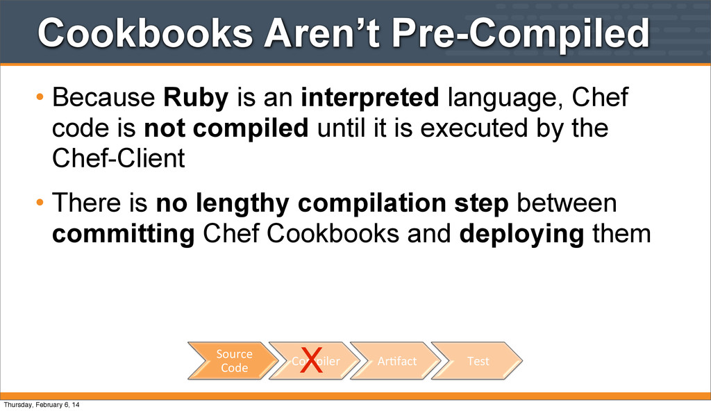 Cookbooks Aren't Pre-Compiled • Because Ruby is...