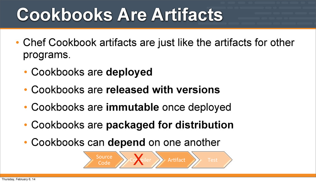 Cookbooks Are Artifacts • Chef Cookbook artifac...