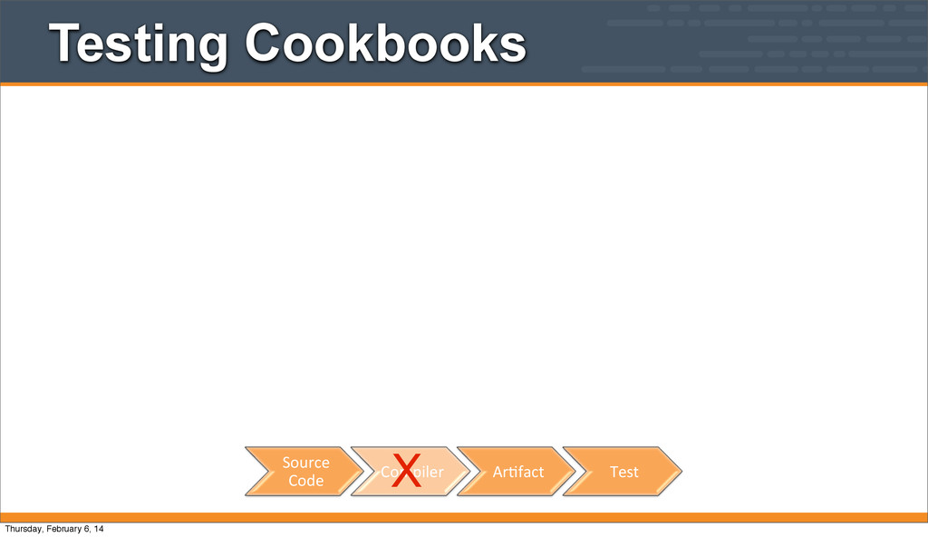Testing Cookbooks Source' Code' Compiler' Ar/fa...