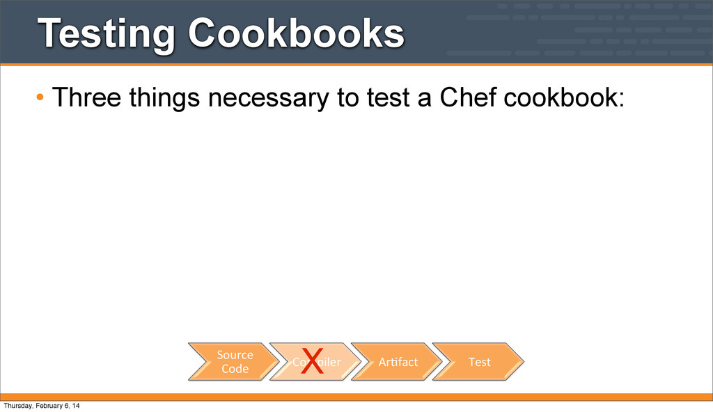 Testing Cookbooks • Three things necessary to t...
