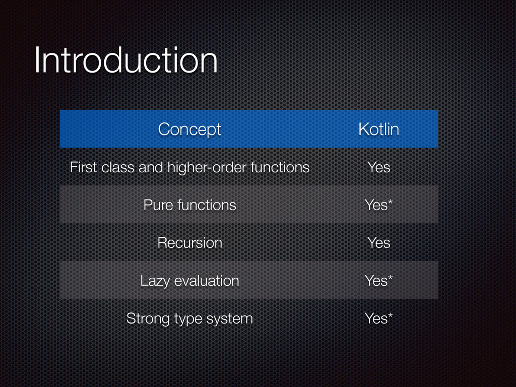 Introduction Concept Kotlin First class and hig...