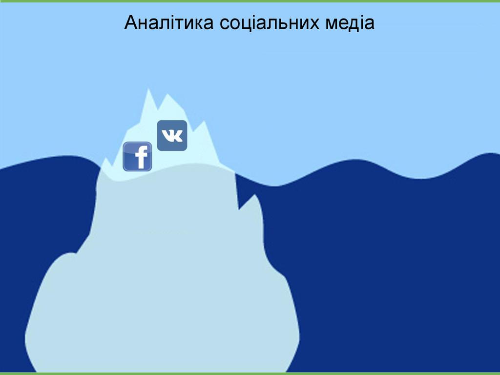 Аналітика соціальних медіа