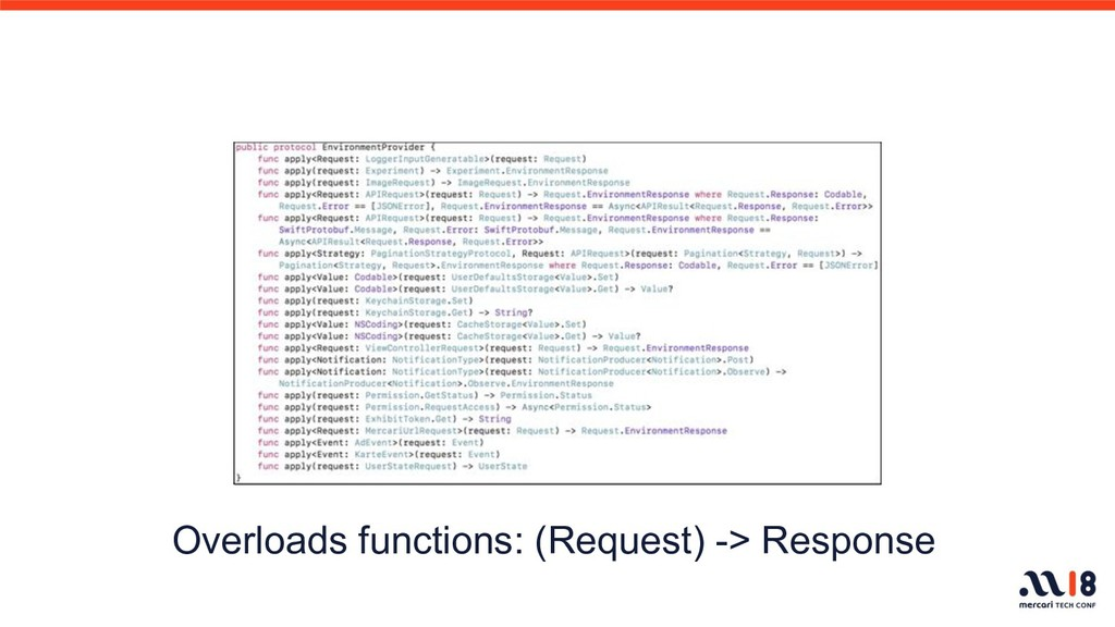 Overloads functions: (Request) -> Response
