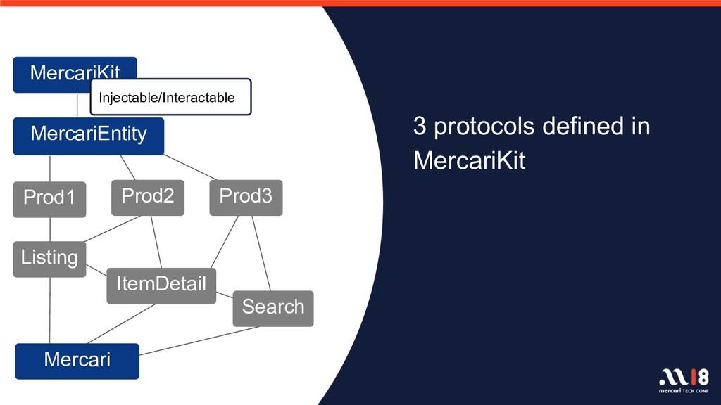 MercariKit     MercariEntity     Prod1     ...