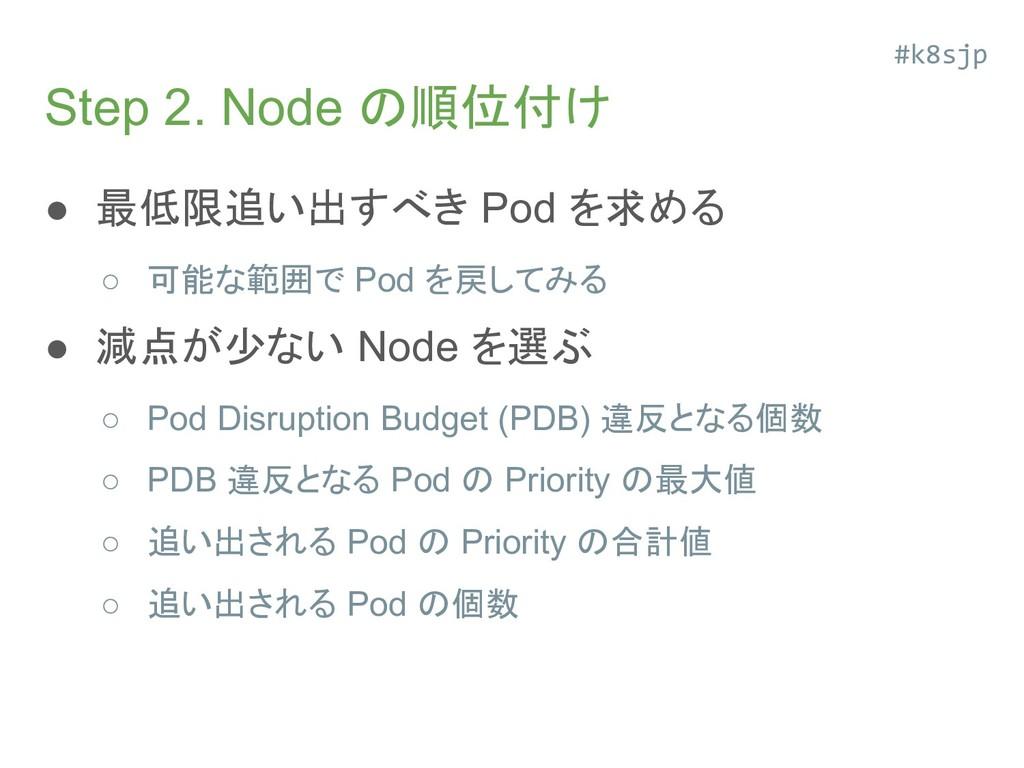 Step 2. Node の順位付け ● 最低限追い出すべき Pod を求める ○ 可能な範囲...