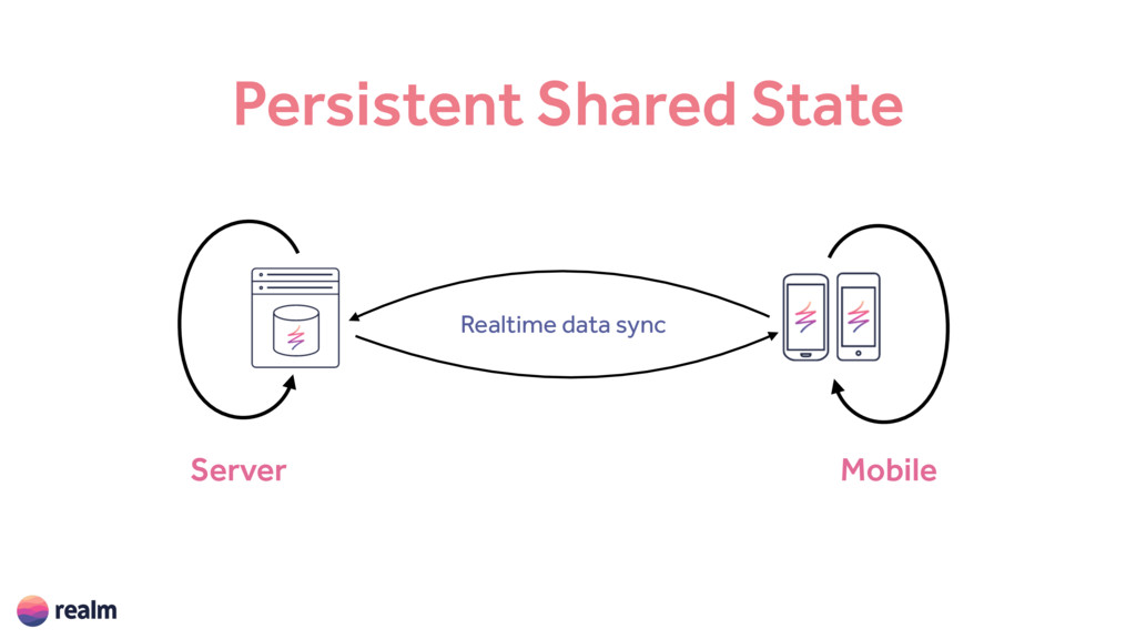 Persistent Shared State Mobile Server Realtime ...