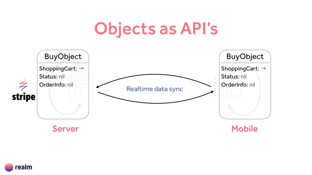 Objects as API's Mobile Server Realtime data sy...