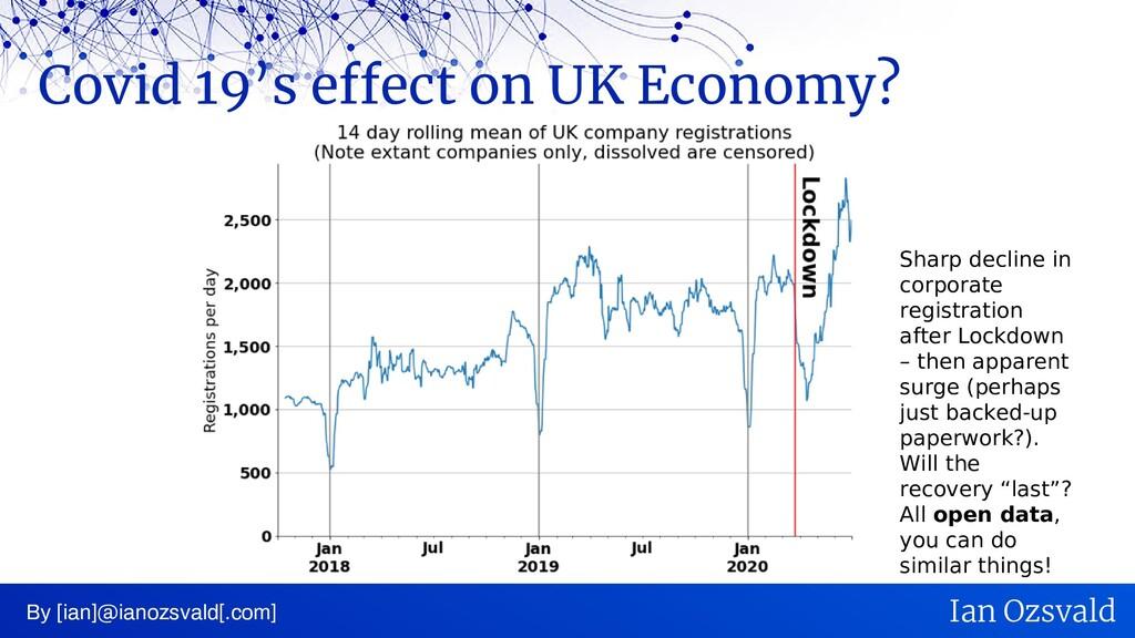 Covid 19's effect on UK Economy? By [ian]@ianoz...