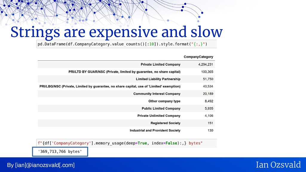 Strings are expensive and slow By [ian]@ianozsv...