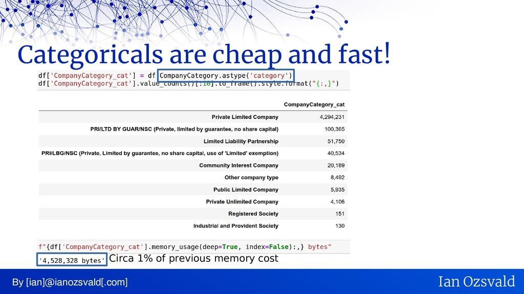 Categoricals are cheap and fast! By [ian]@ianoz...
