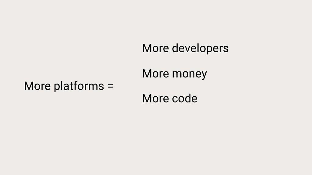 More platforms = More developers More money Mor...