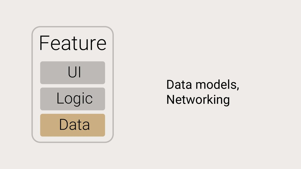 Feature UI Logic Data Data models, Networking