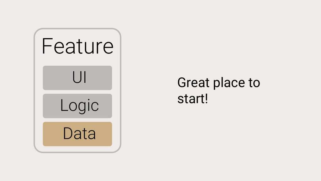 Feature UI Logic Data Great place to start!